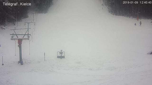 Stok narciarski Telegraf - Kielce